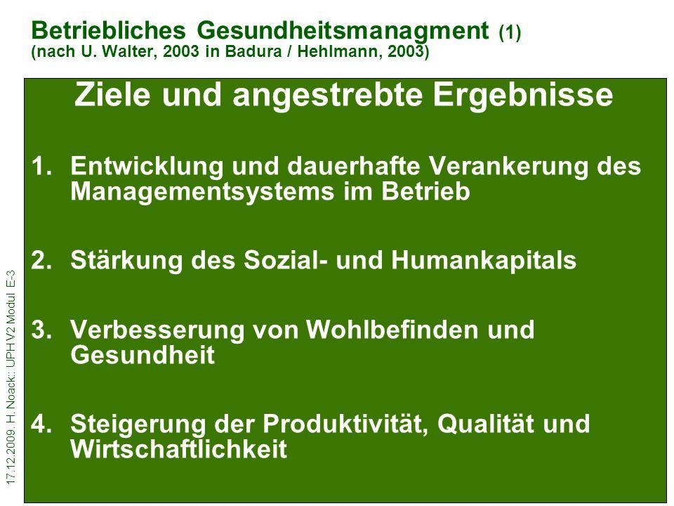 17.12.2009. H. Noack:: UPH V2 Modul E-3 12 Betriebliches Gesundheitsmanagment (1) (nach U. Walter, 2003 in Badura / Hehlmann, 2003) Ziele und angestre