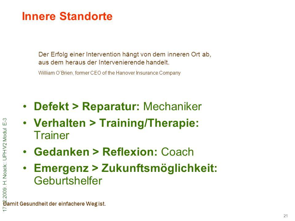 17.12.2009. H. Noack:: UPH V2 Modul E-3 21 Damit Gesundheit der einfachere Weg ist. Defekt > Reparatur: Mechaniker Verhalten > Training/Therapie: Trai