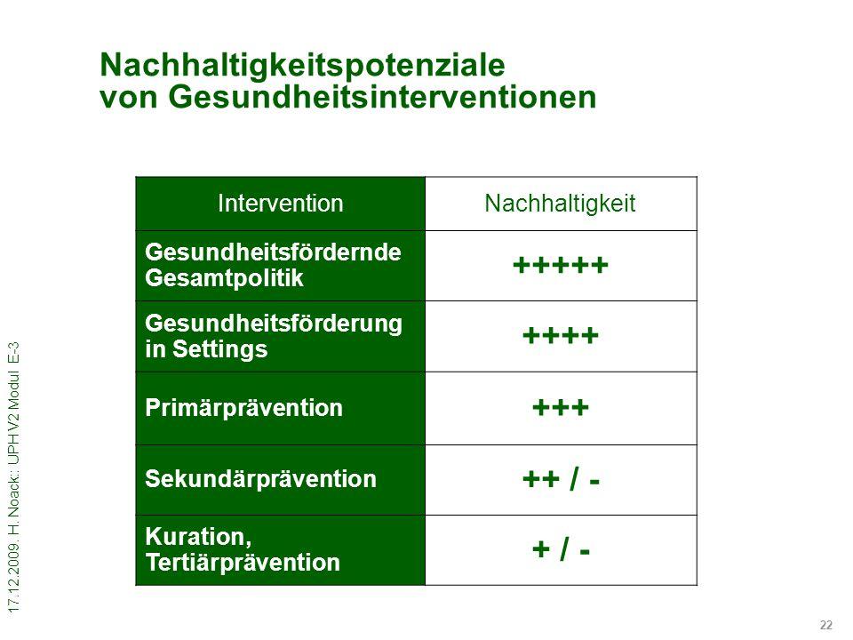 17.12.2009. H. Noack:: UPH V2 Modul E-3 22 Nachhaltigkeitspotenziale von Gesundheitsinterventionen InterventionNachhaltigkeit Gesundheitsfördernde Ges