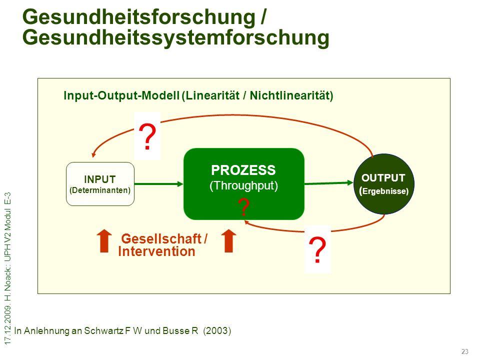 17.12.2009. H. Noack:: UPH V2 Modul E-3 23 Gesundheitsforschung / Gesundheitssystemforschung In Anlehnung an Schwartz F W und Busse R (2003) PROZESS (