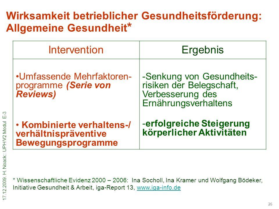 17.12.2009. H. Noack:: UPH V2 Modul E-3 26 Wirksamkeit betrieblicher Gesundheitsförderung: Allgemeine Gesundheit * InterventionErgebnis Umfassende Meh
