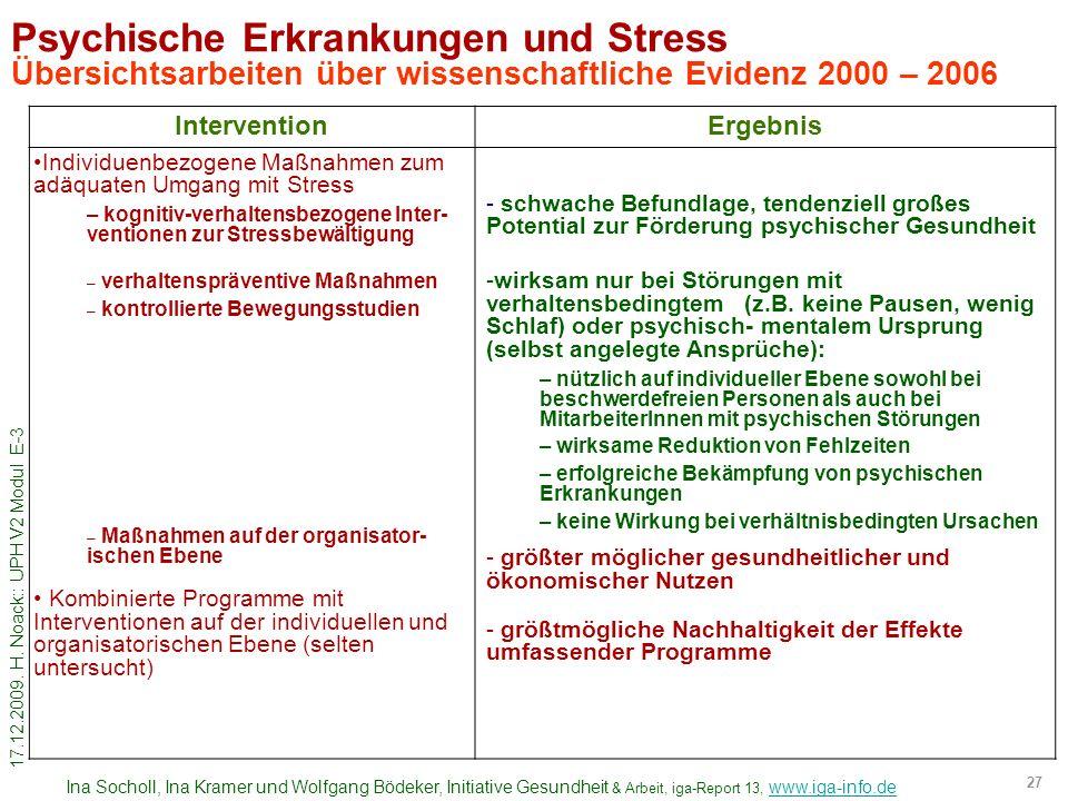17.12.2009. H. Noack:: UPH V2 Modul E-3 27 Psychische Erkrankungen und Stress Übersichtsarbeiten über wissenschaftliche Evidenz 2000 – 2006 Interventi