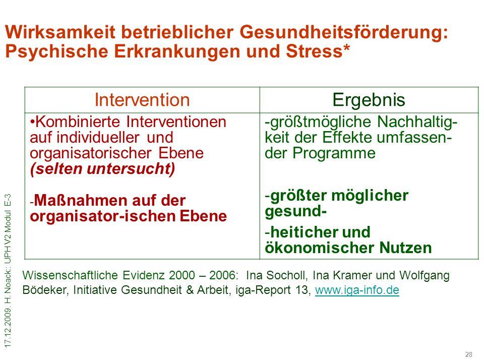 17.12.2009. H. Noack:: UPH V2 Modul E-3 28 Wirksamkeit betrieblicher Gesundheitsförderung: Psychische Erkrankungen und Stress* InterventionErgebnis Ko