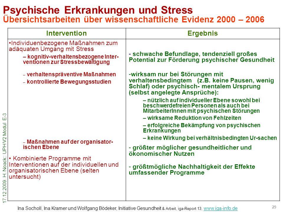 17.12.2009. H. Noack:: UPH V2 Modul E-3 29 Psychische Erkrankungen und Stress Übersichtsarbeiten über wissenschaftliche Evidenz 2000 – 2006 Interventi