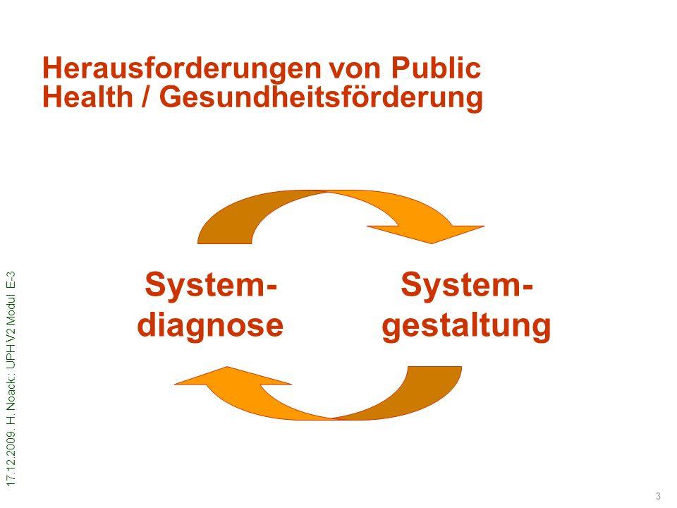 17.12.2009. H. Noack:: UPH V2 Modul E-3 3 Herausforderungen von Public Health / Gesundheitsförderung System- diagnose System- gestaltung
