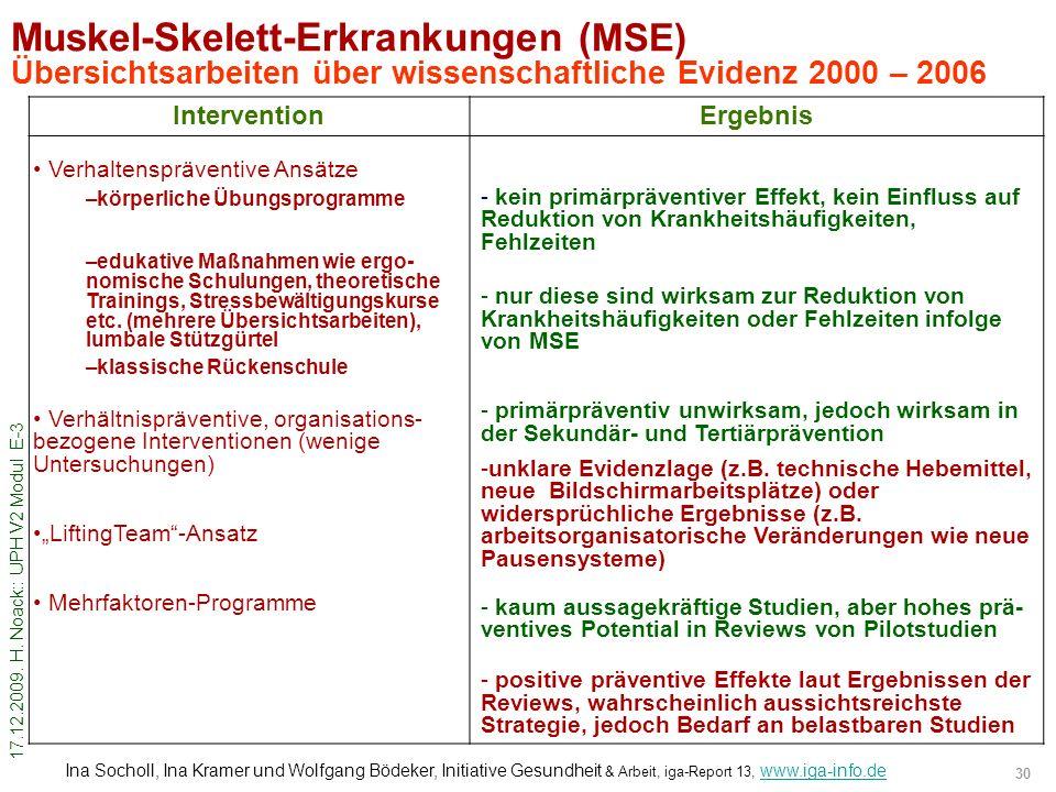 17.12.2009. H. Noack:: UPH V2 Modul E-3 30 Muskel-Skelett-Erkrankungen ( MSE) Übersichtsarbeiten über wissenschaftliche Evidenz 2000 – 2006 Interventi