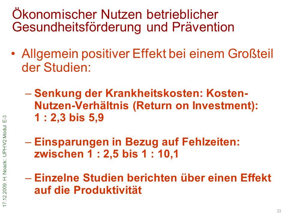 17.12.2009. H. Noack:: UPH V2 Modul E-3 33 Ökonomischer Nutzen betrieblicher Gesundheitsförderung und Prävention Allgemein positiver Effekt bei einem
