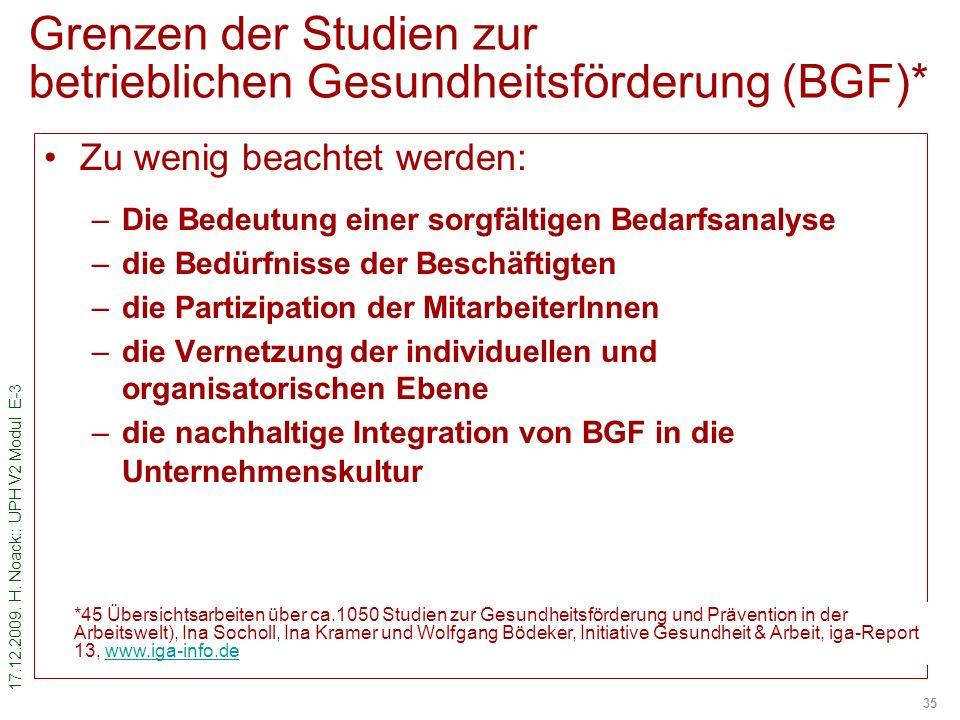 17.12.2009. H. Noack:: UPH V2 Modul E-3 35 Grenzen der Studien zur betrieblichen Gesundheitsförderung (BGF)* Zu wenig beachtet werden: –Die Bedeutung