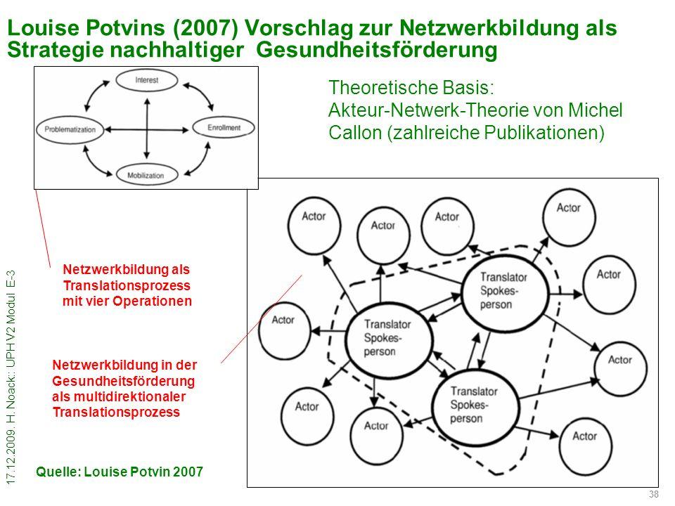17.12.2009. H. Noack:: UPH V2 Modul E-3 38 Louise Potvins (2007) Vorschlag zur Netzwerkbildung als Strategie nachhaltiger Gesundheitsförderung Theoret