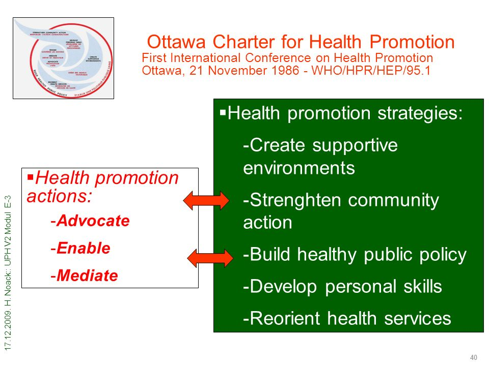 17.12.2009. H. Noack:: UPH V2 Modul E-3 40 Ottawa Charter for Health Promotion First International Conference on Health Promotion Ottawa, 21 November