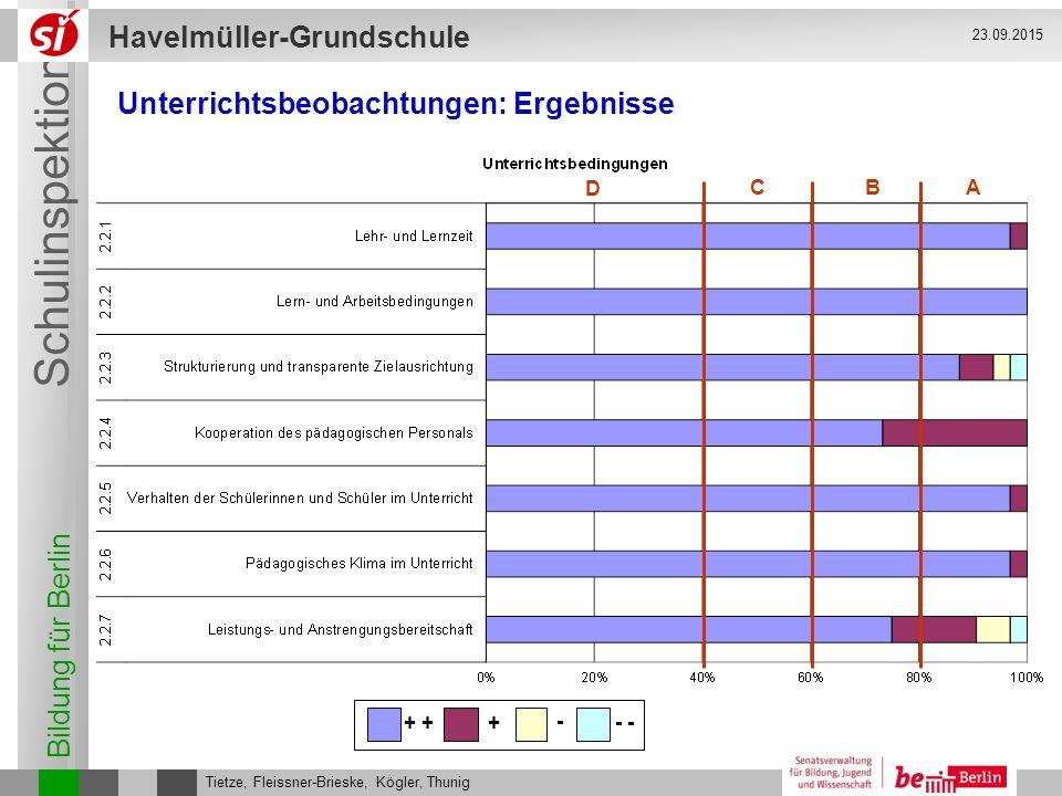 Bildung für Berlin Schulinspektion Havelmüller-Grundschule Tietze, Fleissner-Brieske, Kögler, Thunig 23.09.2015 ABC D Unterrichtsbeobachtungen: Ergebn