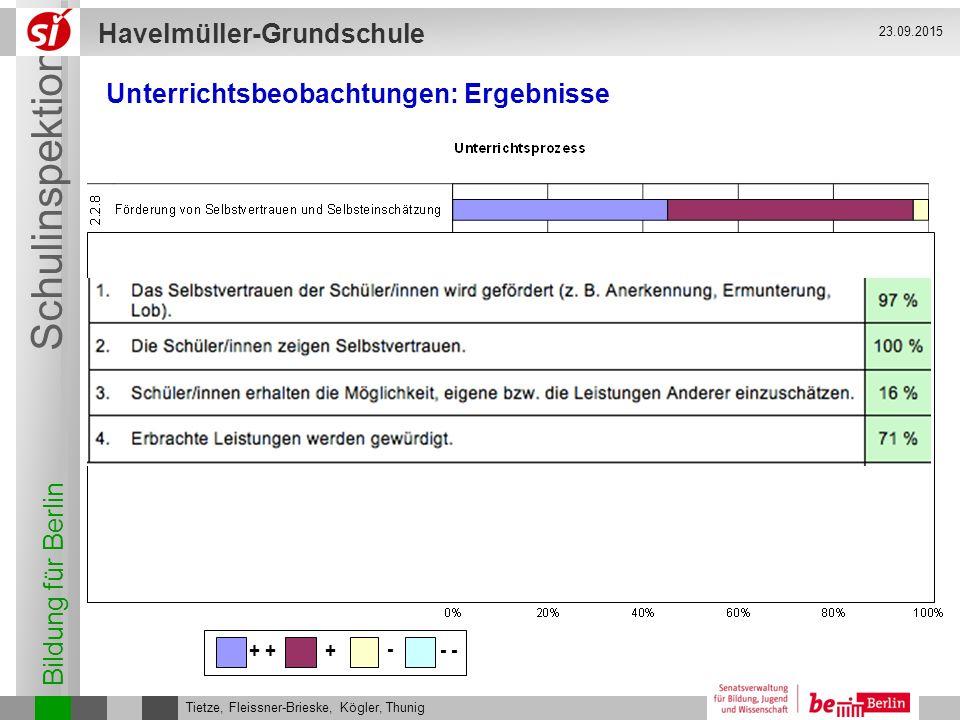 Bildung für Berlin Schulinspektion Havelmüller-Grundschule Tietze, Fleissner-Brieske, Kögler, Thunig 23.09.2015 Unterrichtsbeobachtungen: Ergebnisse +