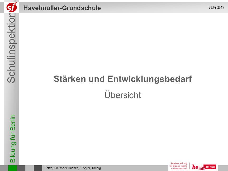 Bildung für Berlin Schulinspektion Havelmüller-Grundschule Tietze, Fleissner-Brieske, Kögler, Thunig 23.09.2015 Stärken und Entwicklungsbedarf Übersic