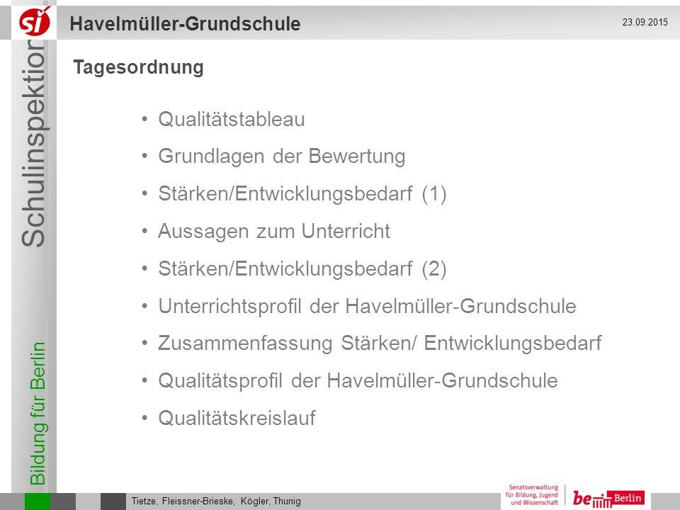 Bildung für Berlin Schulinspektion Havelmüller-Grundschule Tietze, Fleissner-Brieske, Kögler, Thunig 23.09.2015 Tagesordnung Qualitätstableau Grundlag