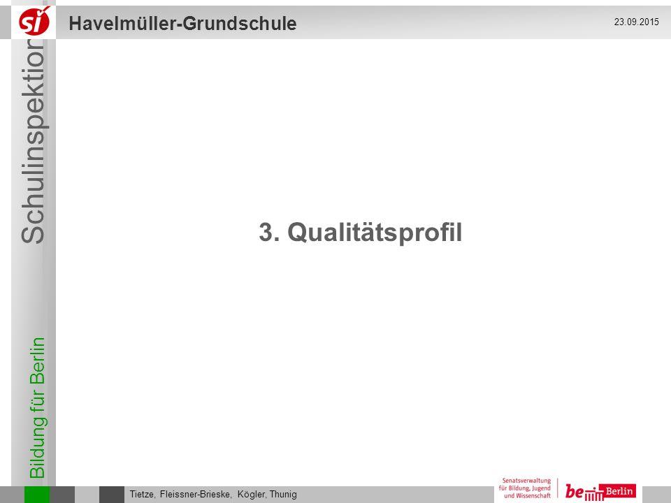 Bildung für Berlin Schulinspektion Havelmüller-Grundschule Tietze, Fleissner-Brieske, Kögler, Thunig 23.09.2015 3. Qualitätsprofil