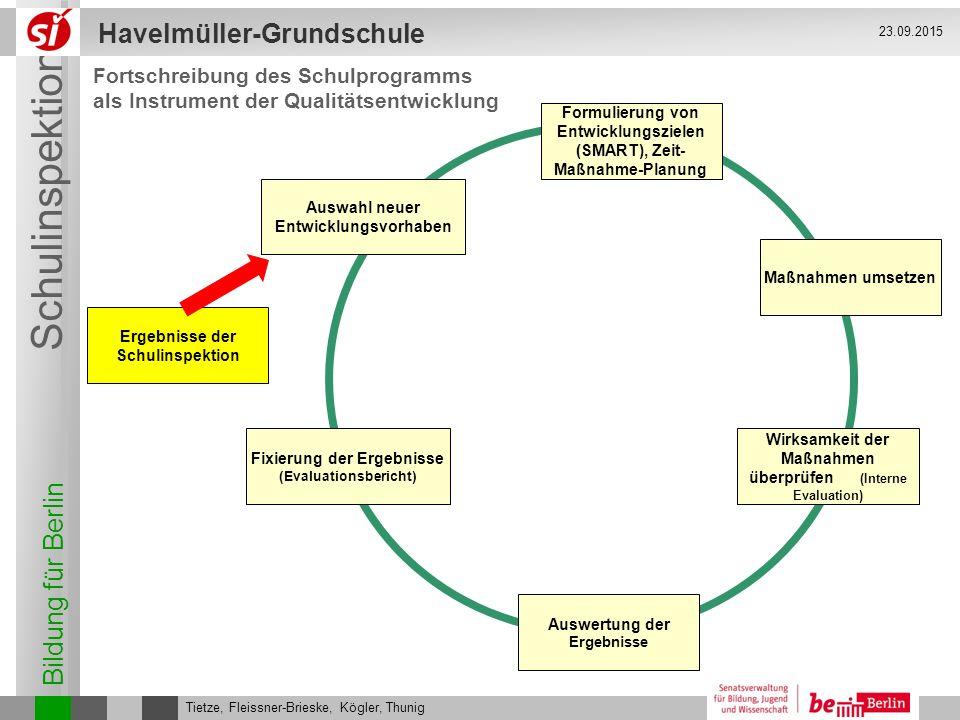Bildung für Berlin Schulinspektion Havelmüller-Grundschule Tietze, Fleissner-Brieske, Kögler, Thunig 23.09.2015 Fortschreibung des Schulprogramms als