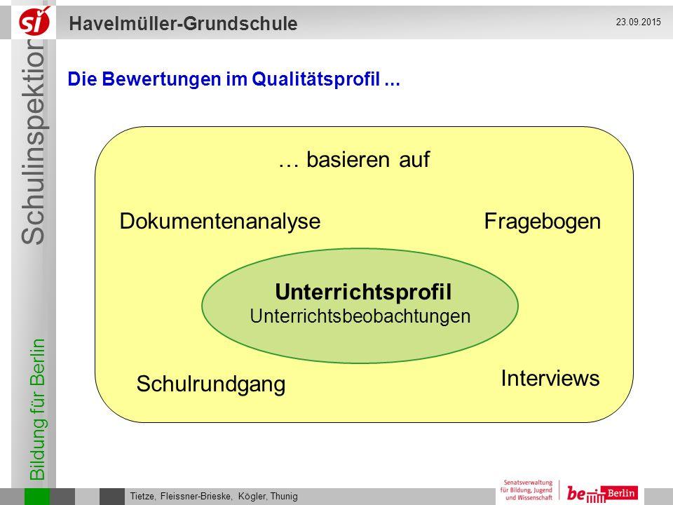 Bildung für Berlin Schulinspektion Havelmüller-Grundschule Tietze, Fleissner-Brieske, Kögler, Thunig 23.09.2015 … basieren auf Unterrichtsprofil Unter