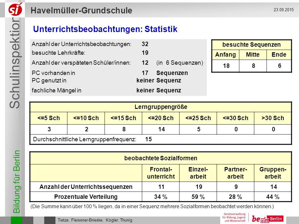 Bildung für Berlin Schulinspektion Havelmüller-Grundschule Tietze, Fleissner-Brieske, Kögler, Thunig 23.09.2015 Unterrichtsbeobachtungen: Statistik be