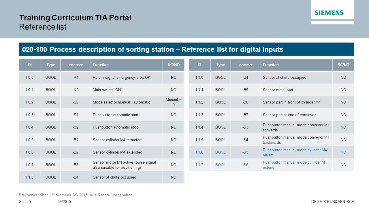 Frei verwendbar / © Siemens AG 2015. Alle Rechte vorbehalten. 09/2015Seite 5DF FA S EUR&AFR SCE Training Curriculum TIA Portal Reference list 020-100