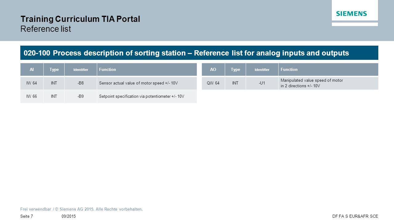 Frei verwendbar / © Siemens AG 2015. Alle Rechte vorbehalten. 09/2015Seite 7DF FA S EUR&AFR SCE Training Curriculum TIA Portal Reference list 020-100