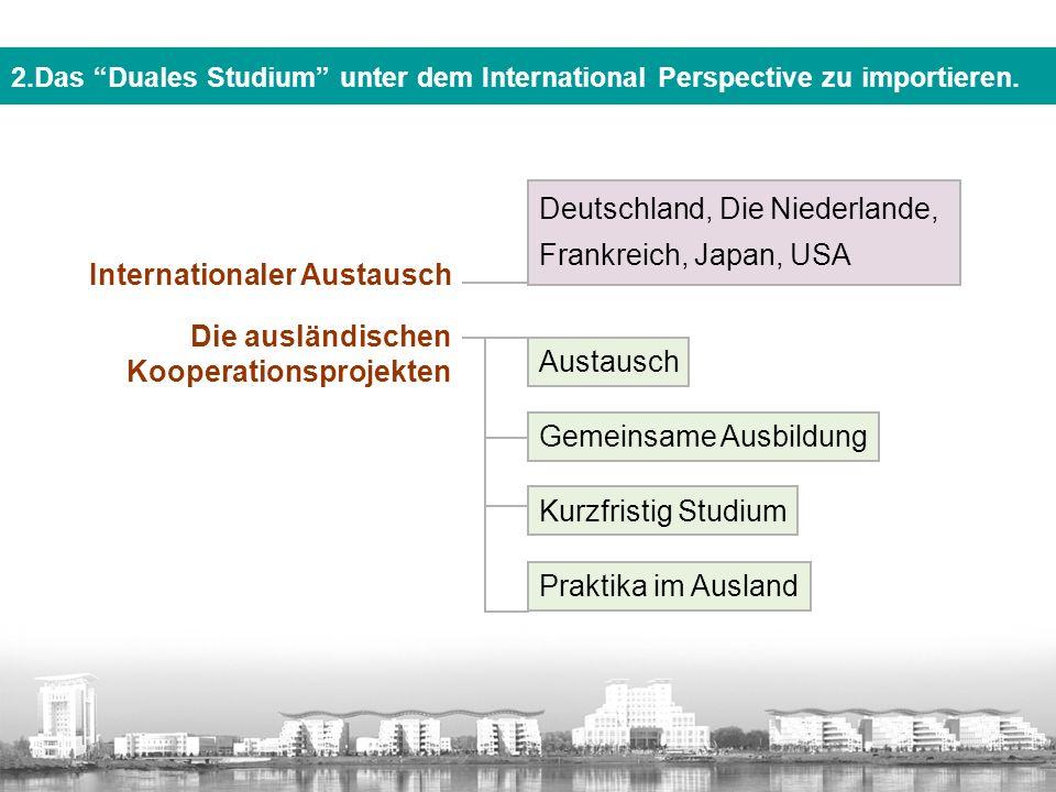 """2.Das """"Duales Studium"""" unter dem International Perspective zu importieren. Internationaler Austausch Die ausländischen Kooperationsprojekten Deutschla"""