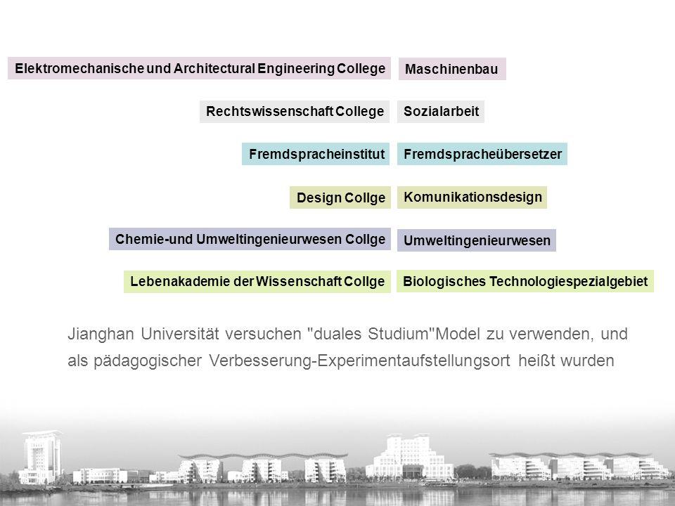 Elektromechanische und Architectural Engineering College Rechtswissenschaft College Fremdspracheinstitut Jianghan Universität versuchen
