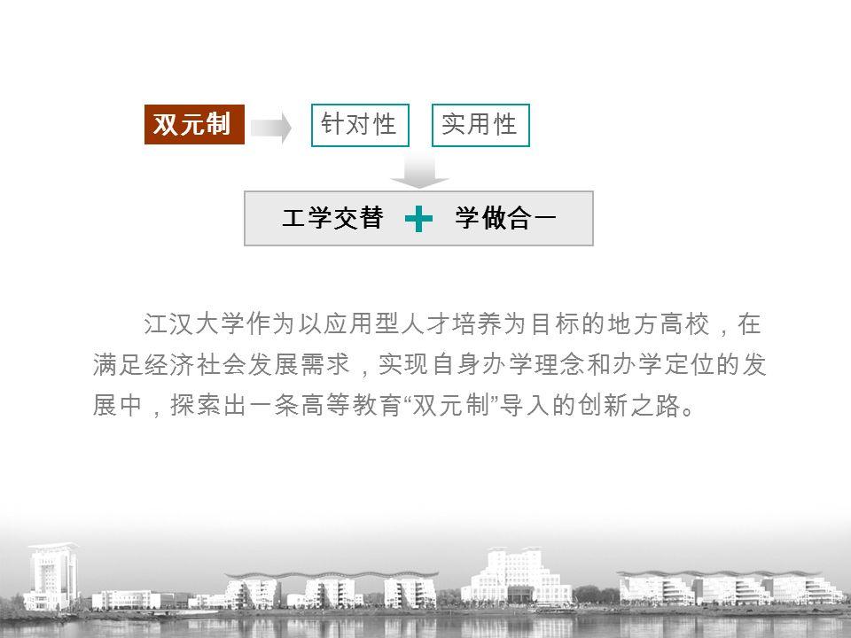 """双元制 针对性 工学交替 江汉大学作为以应用型人才培养为目标的地方高校,在 满足经济社会发展需求,实现自身办学理念和办学定位的发 展中,探索出一条高等教育 """" 双元制 """" 导入的创新之路。 学做合一 实用性"""