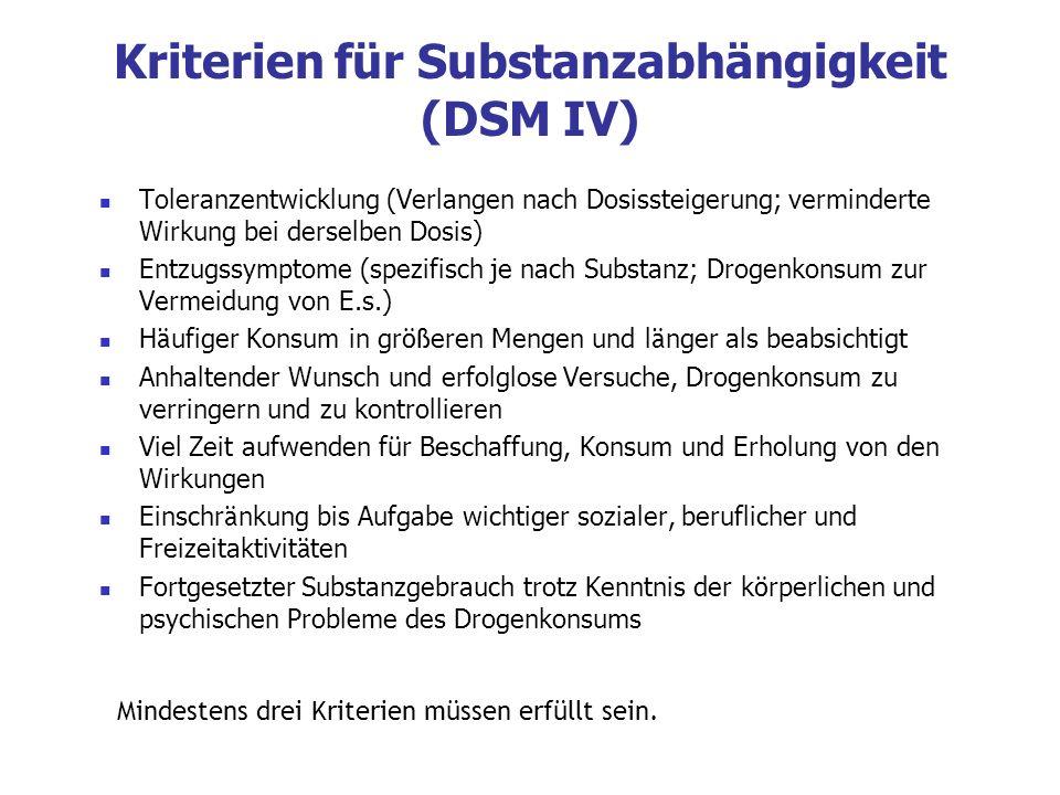 Kriterien für Substanzabhängigkeit (DSM IV) Toleranzentwicklung (Verlangen nach Dosissteigerung; verminderte Wirkung bei derselben Dosis) Entzugssympt