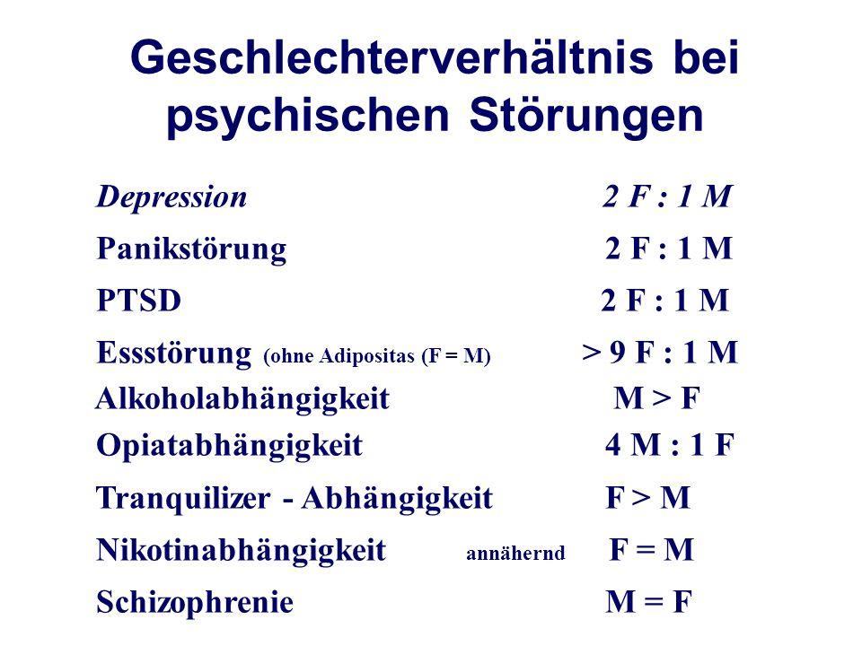 Depression 2 F : 1 M Panikstörung 2 F : 1 M PTSD 2 F : 1 M Essstörung (ohne Adipositas (F = M) > 9 F : 1 M Alkoholabhängigkeit M > F Opiatabhängigkeit