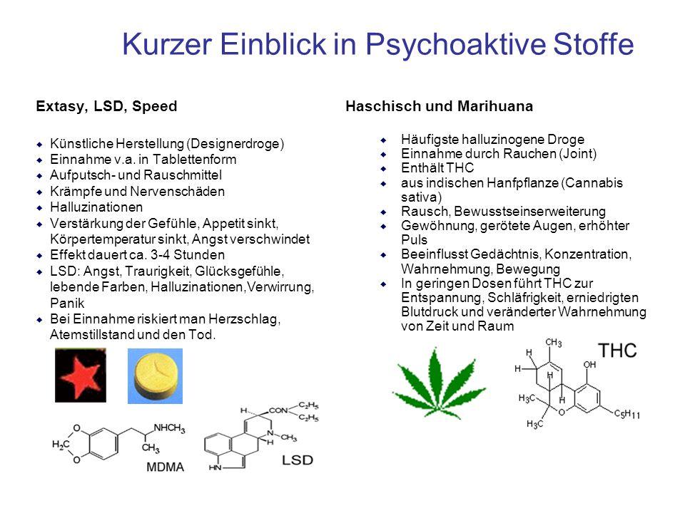 Kurzer Einblick in Psychoaktive Stoffe Extasy, LSD, Speed  Künstliche Herstellung (Designerdroge)  Einnahme v.a. in Tablettenform  Aufputsch- und R