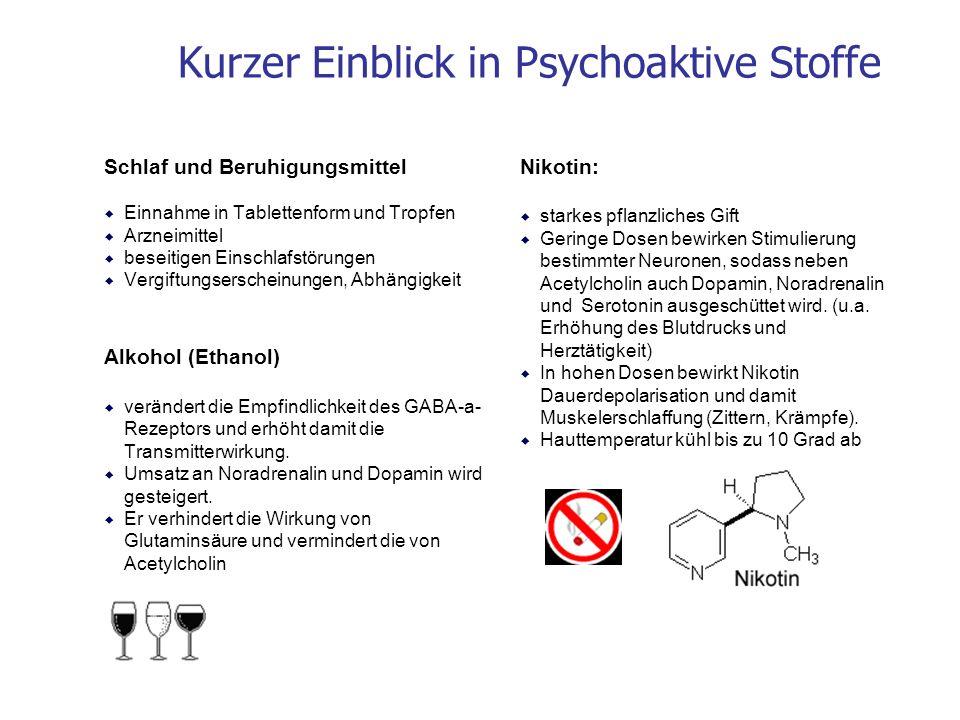 Kurzer Einblick in Psychoaktive Stoffe Schlaf und Beruhigungsmittel  Einnahme in Tablettenform und Tropfen  Arzneimittel  beseitigen Einschlafstöru