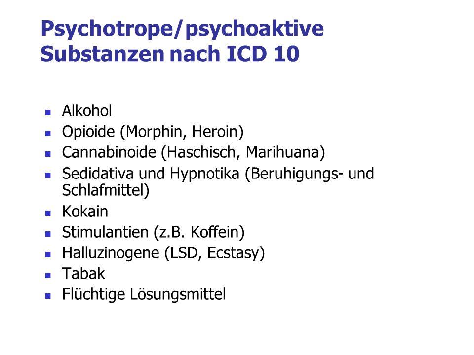 Psychotrope/psychoaktive Substanzen nach ICD 10 Alkohol Opioide (Morphin, Heroin) Cannabinoide (Haschisch, Marihuana) Sedidativa und Hypnotika (Beruhi