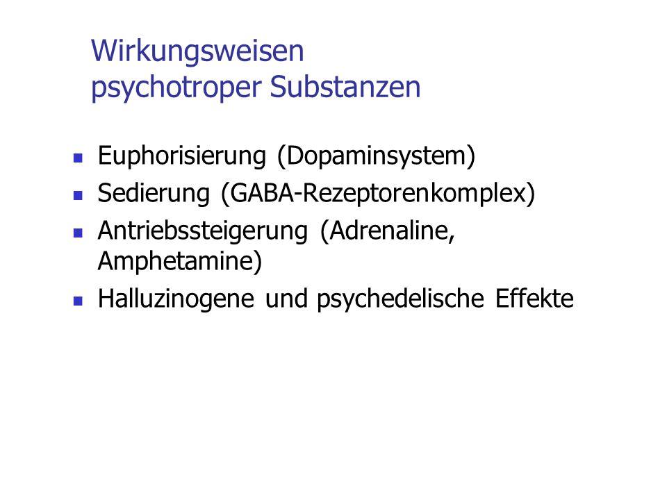 Wirkungsweisen psychotroper Substanzen Euphorisierung (Dopaminsystem) Sedierung (GABA-Rezeptorenkomplex) Antriebssteigerung (Adrenaline, Amphetamine)