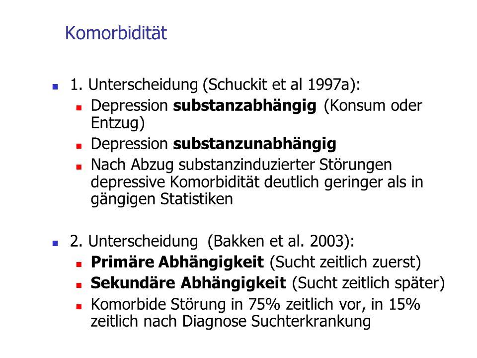Komorbidität 1. Unterscheidung (Schuckit et al 1997a): Depression substanzabhängig (Konsum oder Entzug) Depression substanzunabhängig Nach Abzug subst