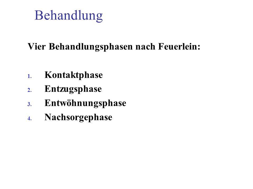 Behandlung Vier Behandlungsphasen nach Feuerlein: 1. Kontaktphase 2. Entzugsphase 3. Entwöhnungsphase 4. Nachsorgephase