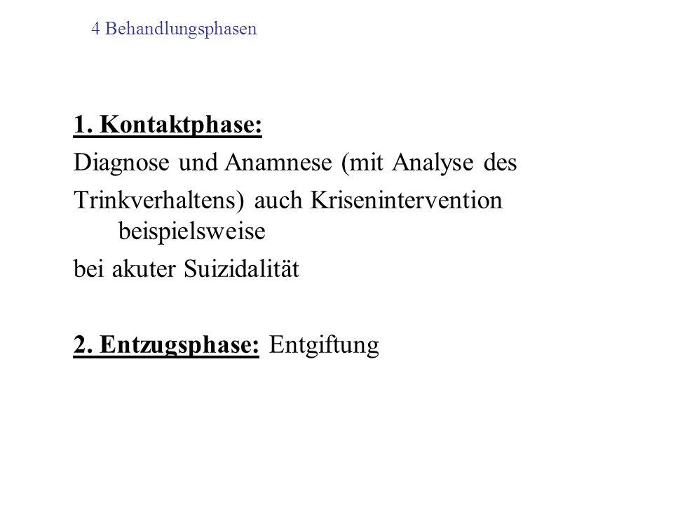 4 Behandlungsphasen 1. Kontaktphase: Diagnose und Anamnese (mit Analyse des Trinkverhaltens) auch Krisenintervention beispielsweise bei akuter Suizida