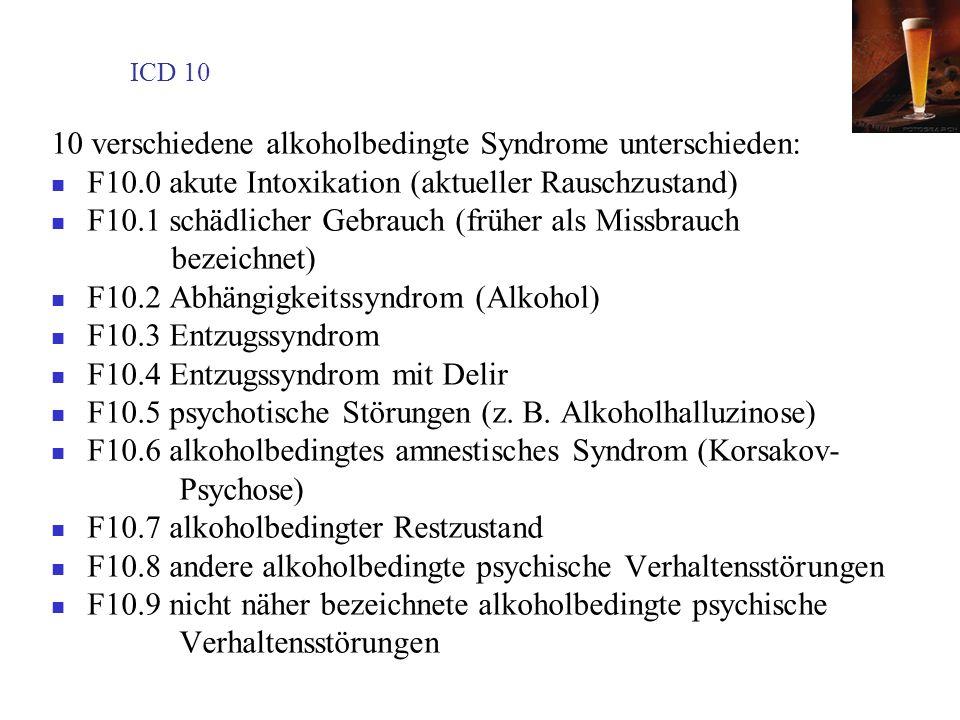 ICD 10 10 verschiedene alkoholbedingte Syndrome unterschieden: F10.0 akute Intoxikation (aktueller Rauschzustand) F10.1 schädlicher Gebrauch (früher a