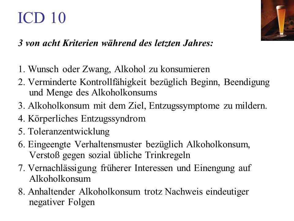 ICD 10 3 von acht Kriterien während des letzten Jahres: 1. Wunsch oder Zwang, Alkohol zu konsumieren 2. Verminderte Kontrollfähigkeit bezüglich Beginn