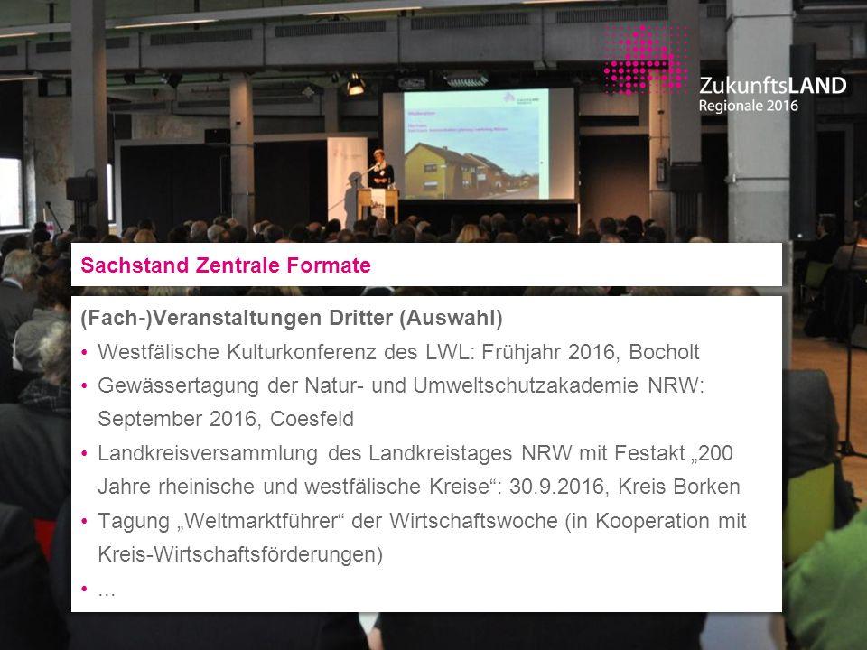 (Fach-)Veranstaltungen Dritter (Auswahl) Westfälische Kulturkonferenz des LWL: Frühjahr 2016, Bocholt Gewässertagung der Natur- und Umweltschutzakadem