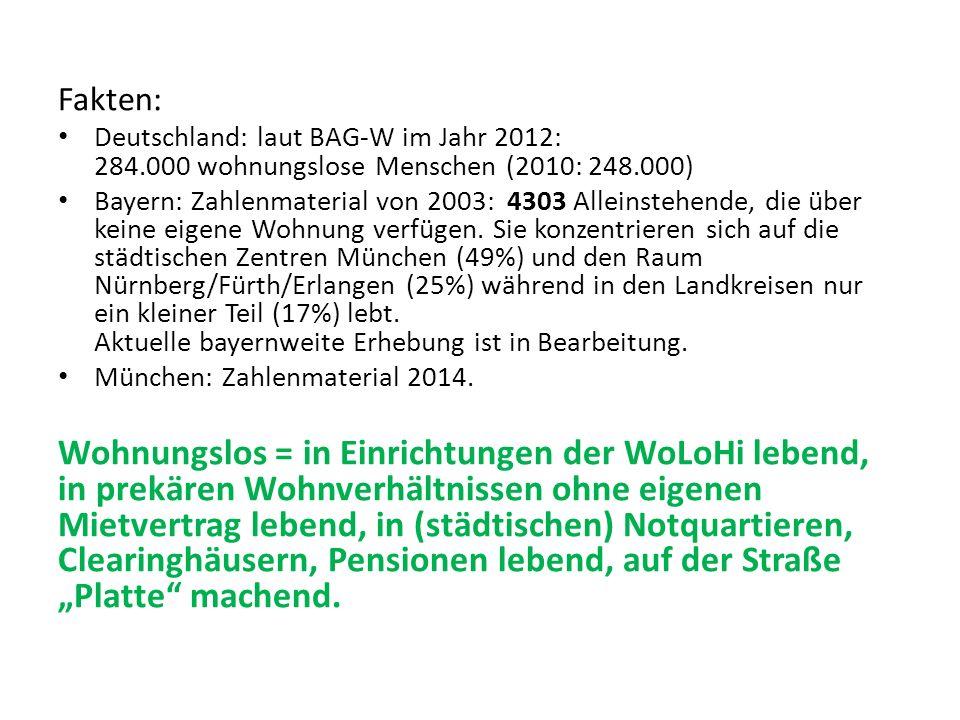 Fakten: Deutschland: laut BAG-W im Jahr 2012: 284.000 wohnungslose Menschen (2010: 248.000) Bayern: Zahlenmaterial von 2003: 4303 Alleinstehende, die