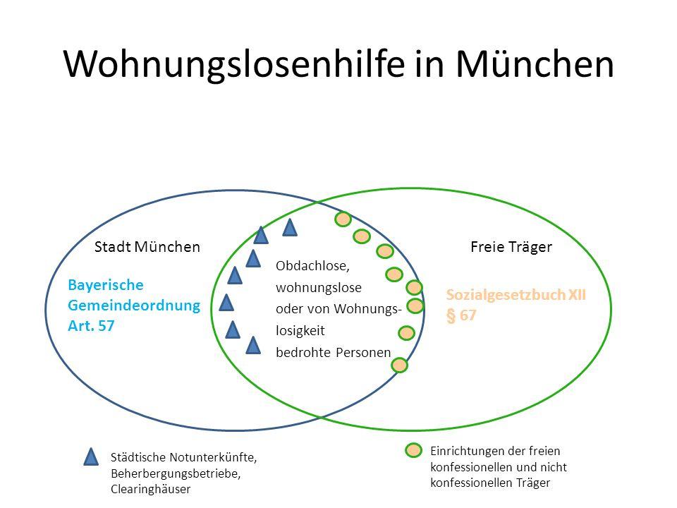 Obdachlose, wohnungslose oder von Wohnungs- losigkeit bedrohte Personen Wohnungslosenhilfe in München Bayerische Gemeindeordnung Art. 57 Sozialgesetzb