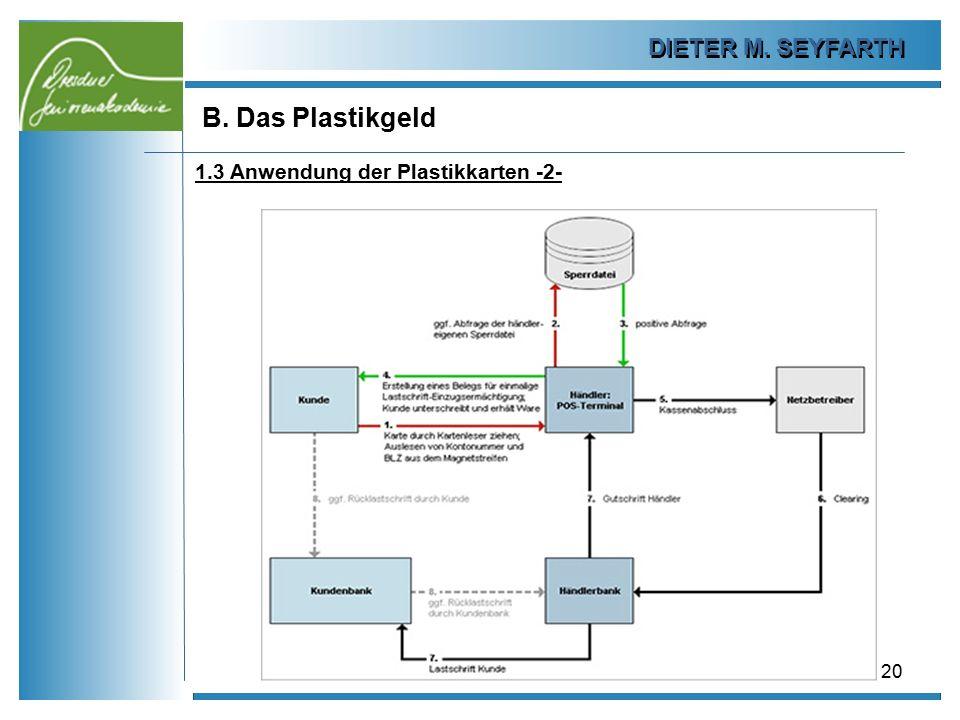 DIETER M. SEYFARTH B. Das Plastikgeld 20 1.3 Anwendung der Plastikkarten -2-