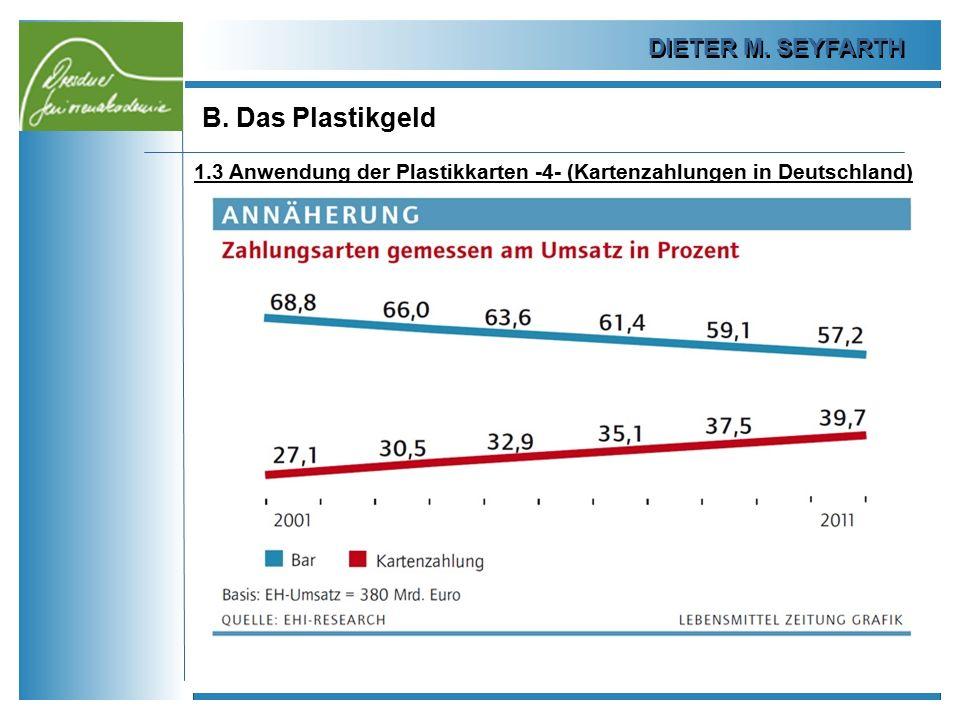 DIETER M. SEYFARTH B. Das Plastikgeld 22 1.3 Anwendung der Plastikkarten -4- (Kartenzahlungen in Deutschland)