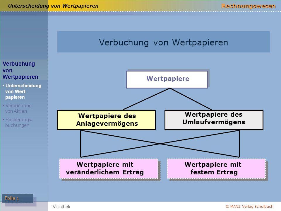 © MANZ Verlag Schulbuch Rechnungswesen Folie 1 Visiothek Verbuchung von Wertpapieren Wertpapiere mit veränderlichem Ertrag Wertpapiere mit festem Ertr