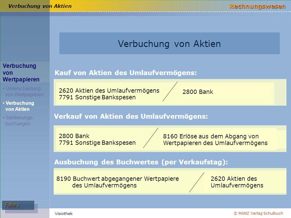 © MANZ Verlag Schulbuch Rechnungswesen Folie 2 Visiothek Verbuchung von Aktien Kauf von Aktien des Umlaufvermögens: 2620 Aktien des Umlaufvermögens 77