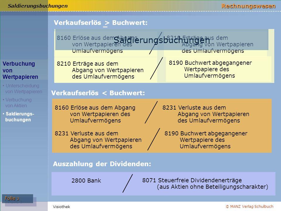 © MANZ Verlag Schulbuch Rechnungswesen Folie 3 Visiothek 8160 Erlöse aus dem Abgang von Wertpapieren des Umlaufvermögens 8210 Erträge aus dem Abgang v