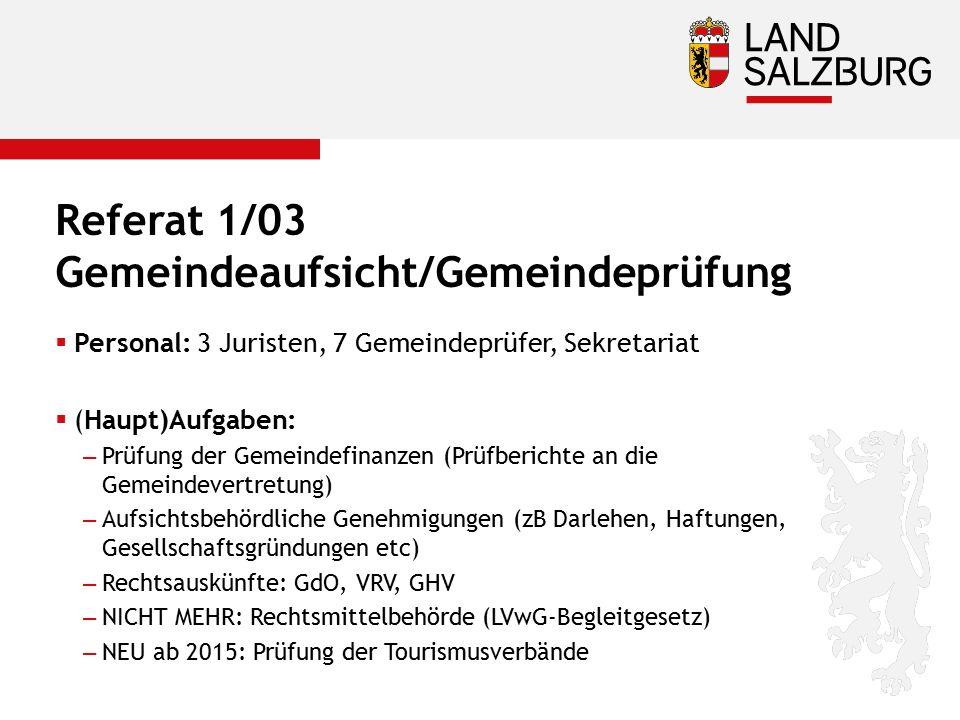 Referat 1/03 Gemeindeaufsicht/Gemeindeprüfung  Personal: 3 Juristen, 7 Gemeindeprüfer, Sekretariat  (Haupt)Aufgaben: –Prüfung der Gemeindefinanzen (