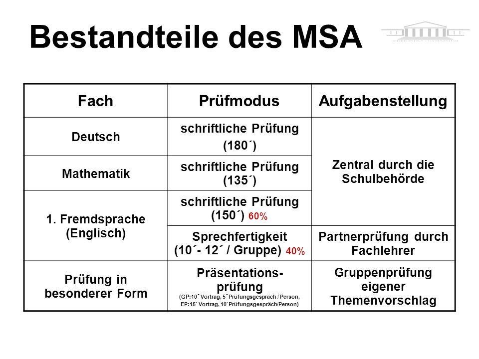 Bestandteile des MSA FachPrüfmodusAufgabenstellung Deutsch schriftliche Prüfung (180´) Zentral durch die Schulbehörde Mathematik schriftliche Prüfung (135´) 1.
