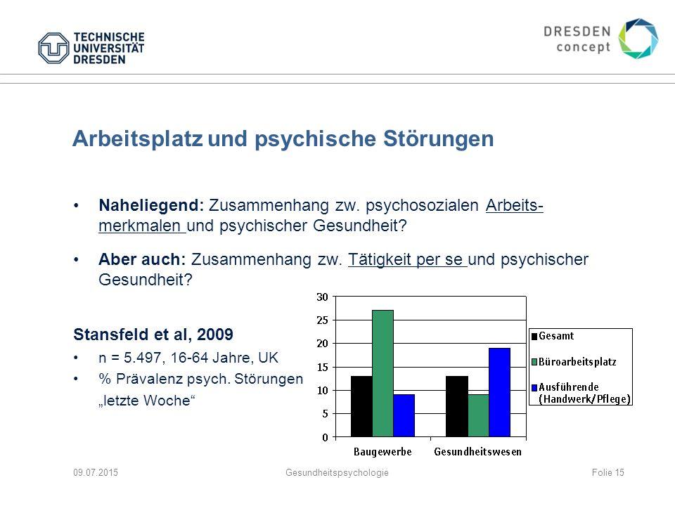 Arbeitsplatz und psychische Störungen Naheliegend: Zusammenhang zw. psychosozialen Arbeits- merkmalen und psychischer Gesundheit? Aber auch: Zusammenh