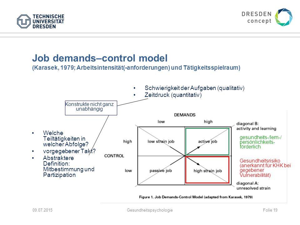 Job demands–control model (Karasek, 1979; Arbeitsintensität(-anforderungen) und Tätigkeitsspielraum) Welche Teiltätigkeiten in welcher Abfolge? vorgeg
